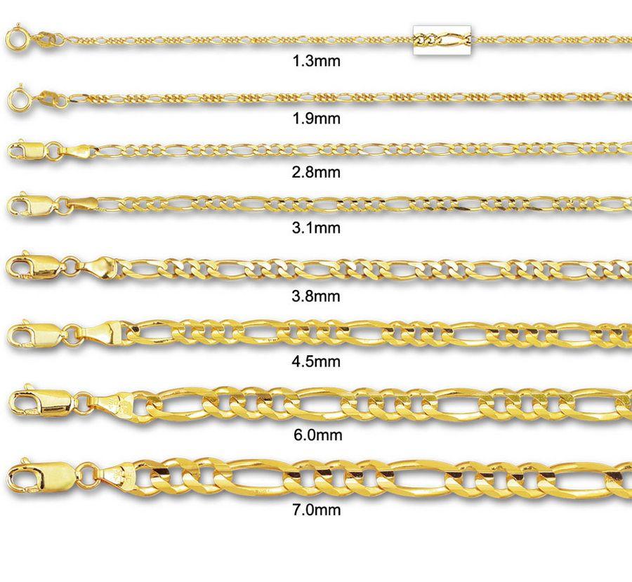 Сколько стоит плетение цепочки